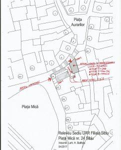 plan de situatie cu indicarea acceselor